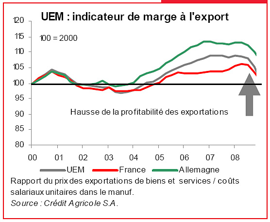 Marge entreprises UE france allemagne 2010