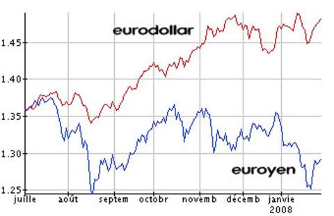 Eurodollar_euroyen_fininfo